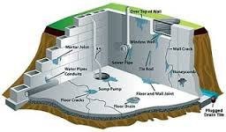 causes of basement leaks